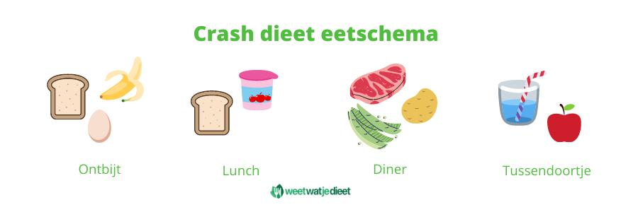 crash-dieet-schema