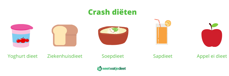 crash diëten