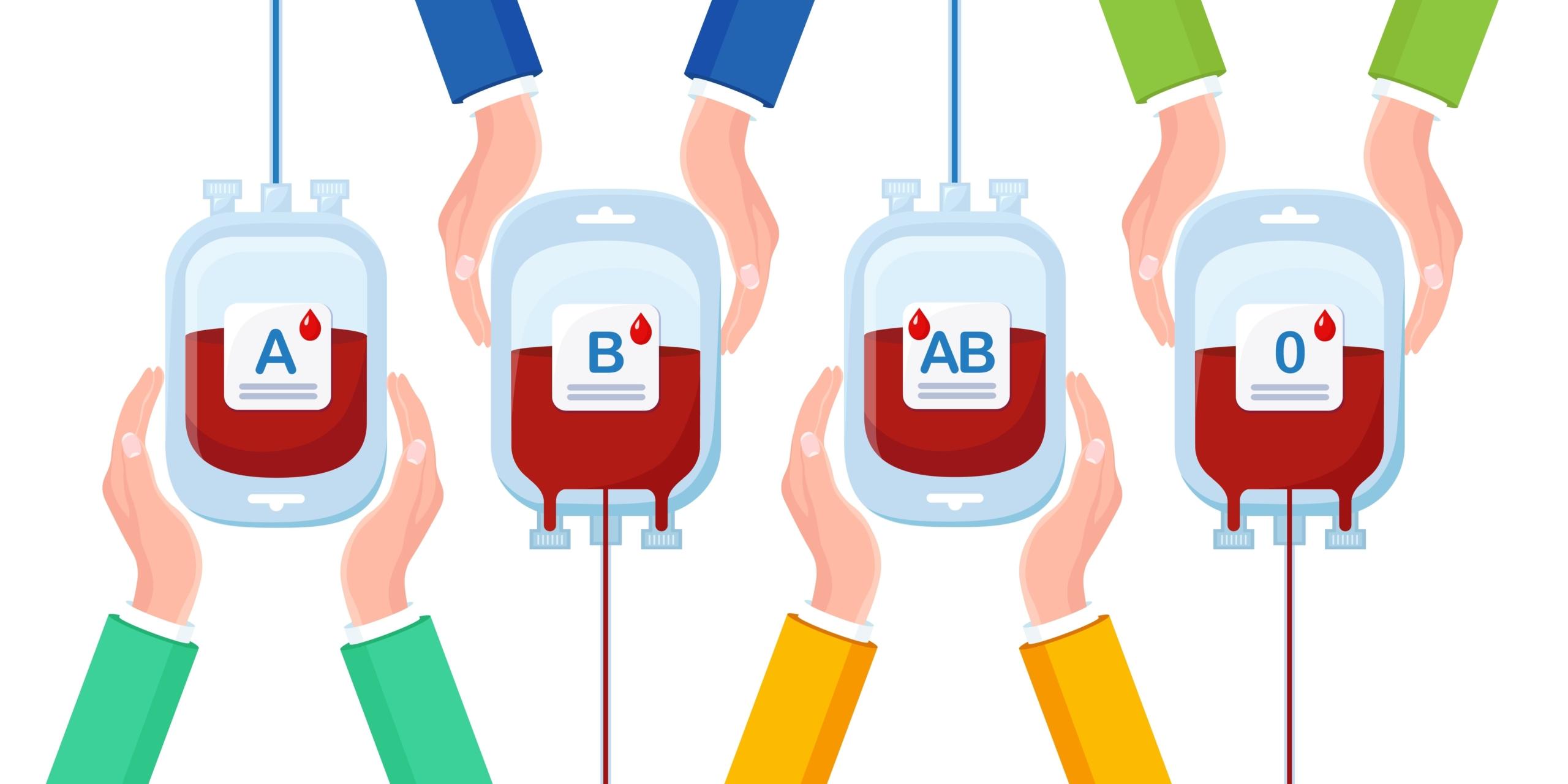 Bloedgroepdieet bloedgroepen