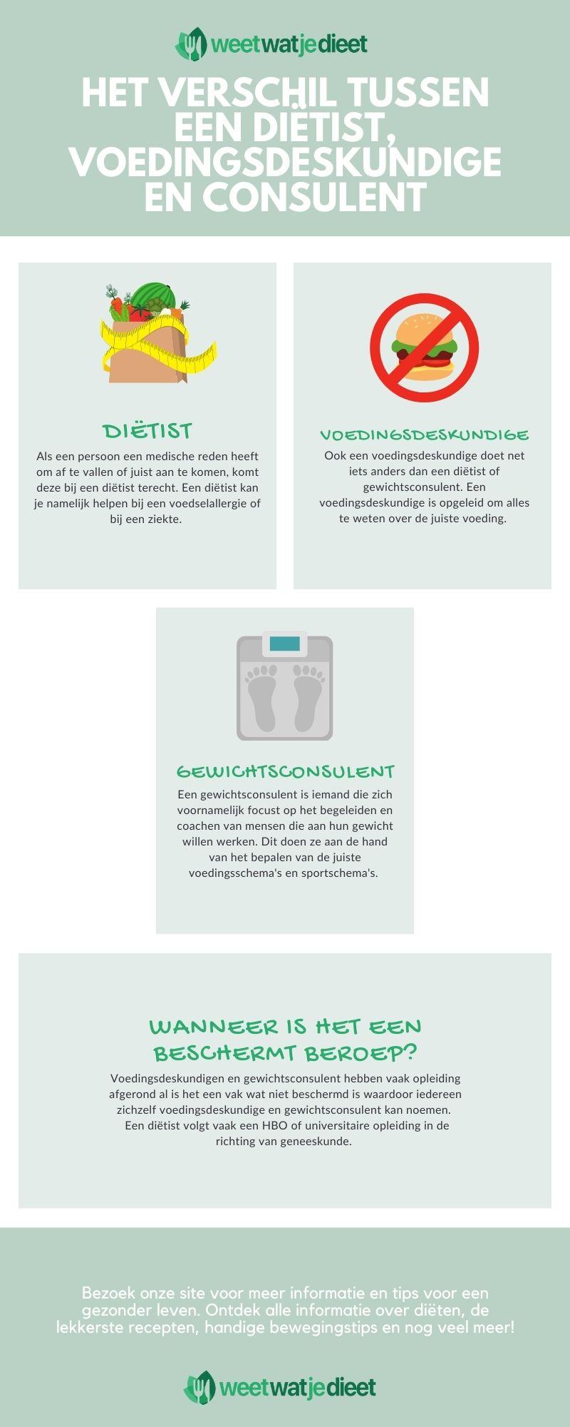 Wat is een voedingsconsulent 4